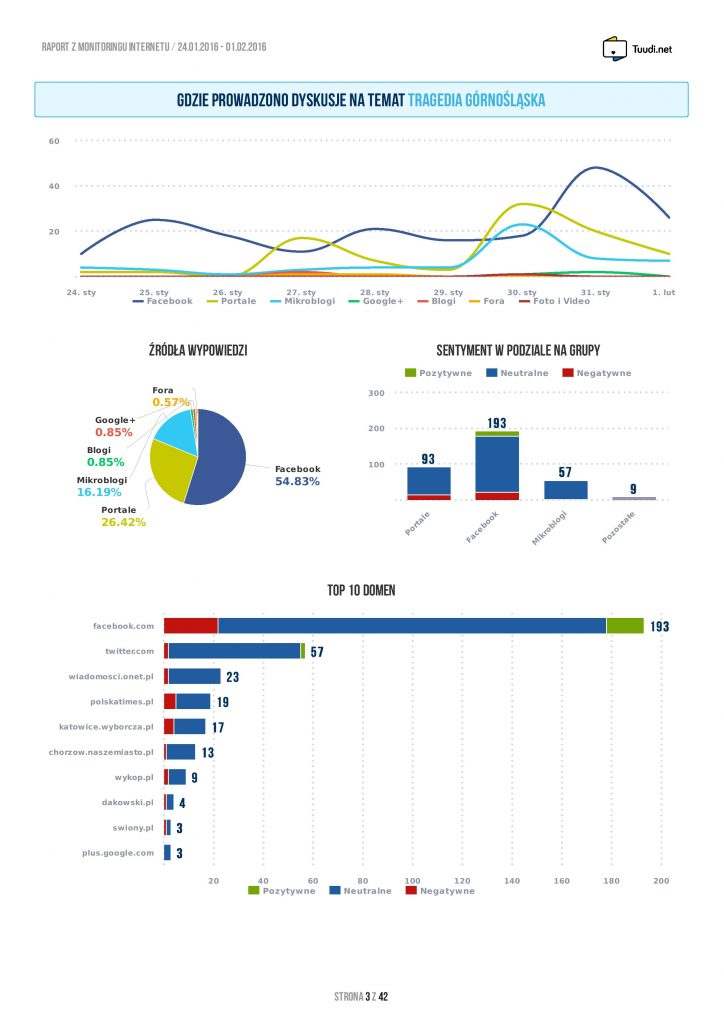 Raport_MS-page-004